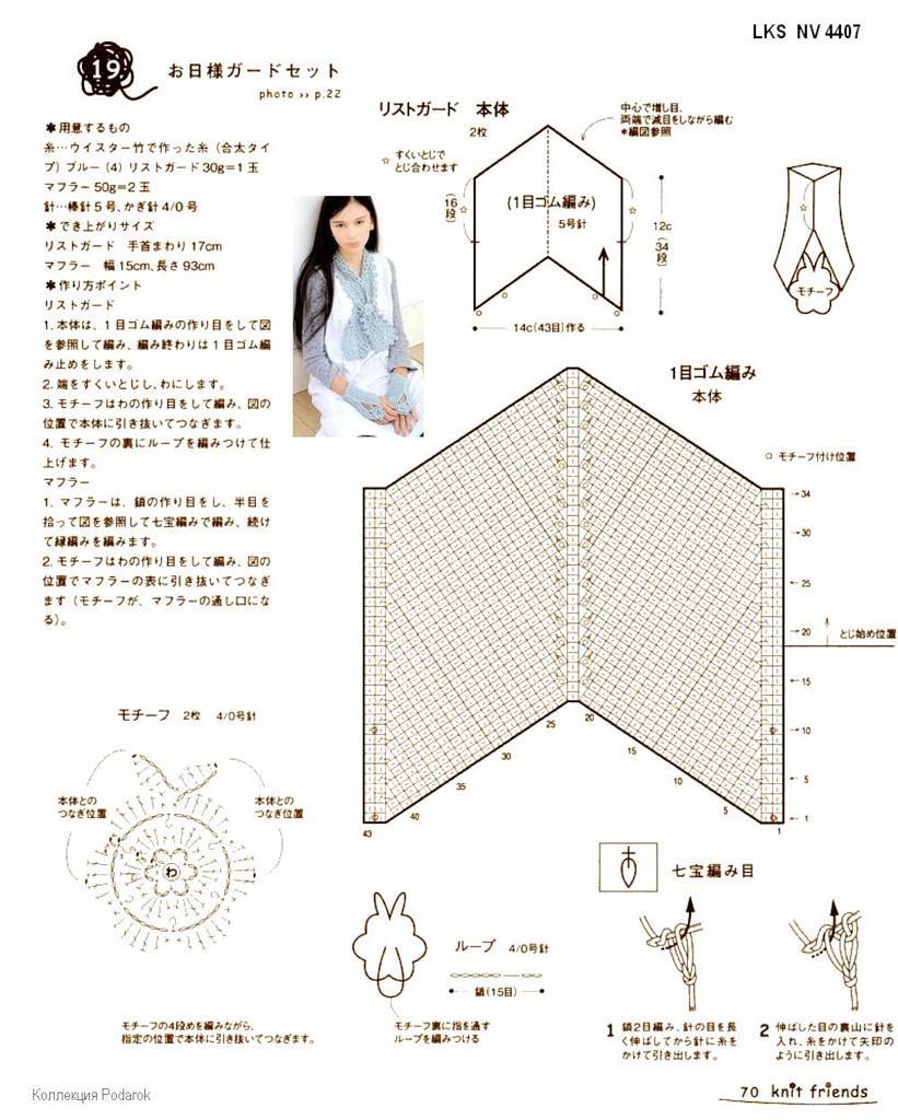 минетки схема вязания на спицах