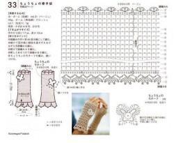 Митенки филейное вязание схема