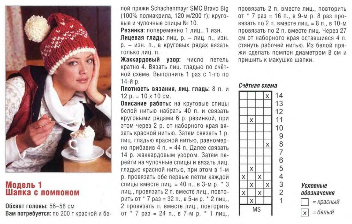 Вязание спицами шапка схема