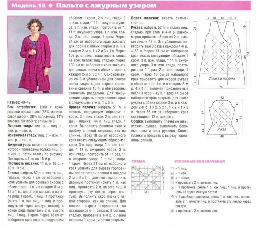Узоры для вязания пальто спицами схемы