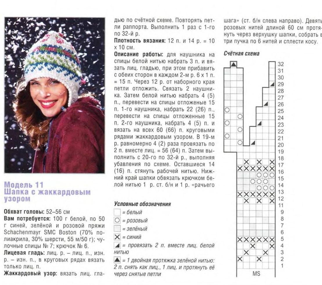 Женские вязаные шапки с ушками с описанием с