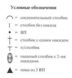 Салфетка крючком