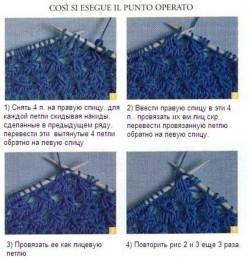 Вязание узора на спицах