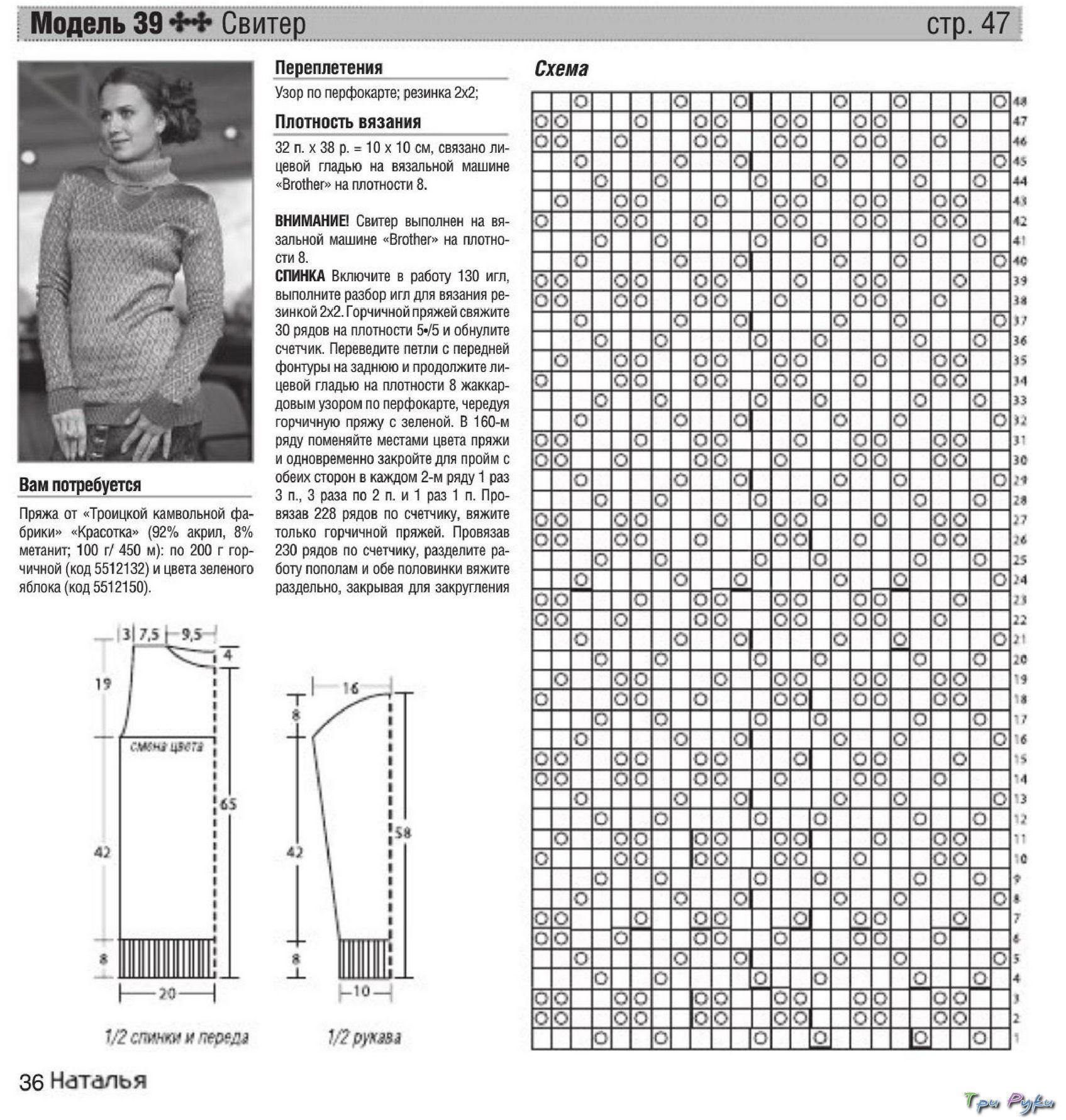 Вязание спицами из пряжи с люрексом схемы