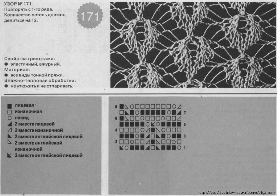 Схема ажурного узора спицами из тонкой пряжи