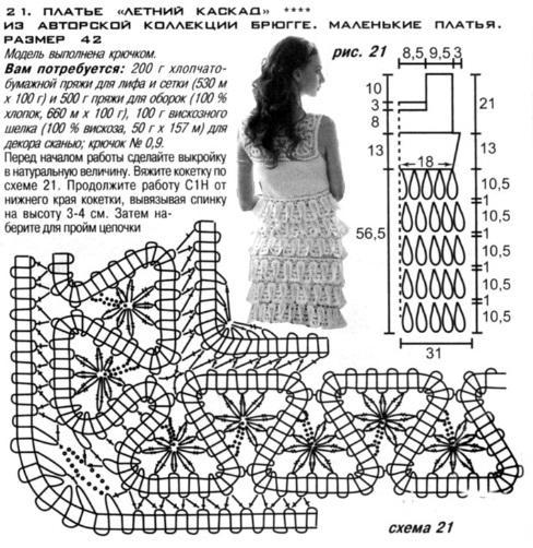 Платье брюггекое кружево