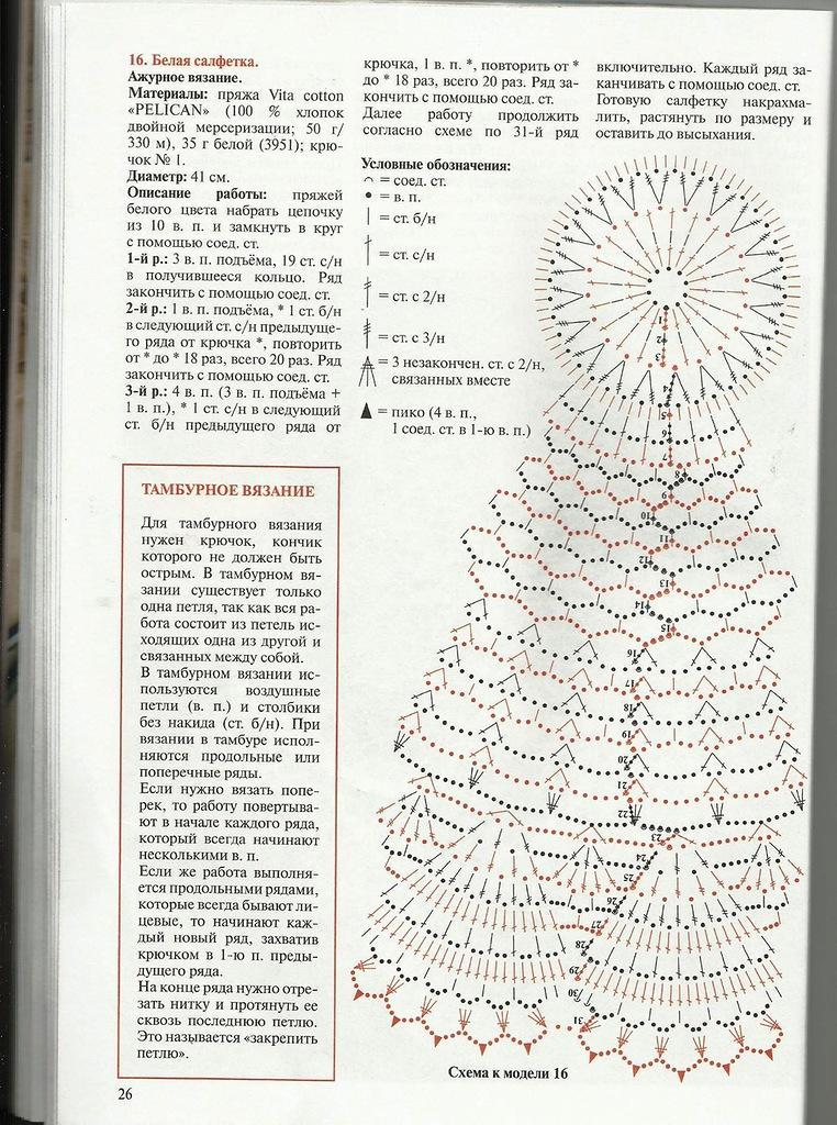 Как закончить вязания салфетки крючком