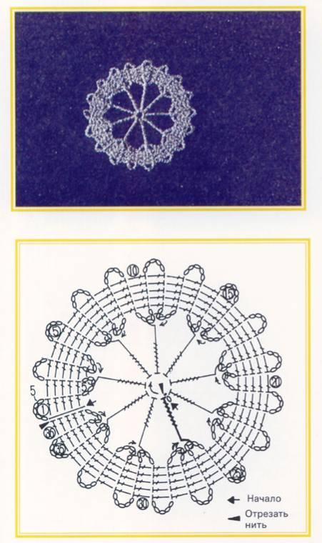 Мотив кольцо фото брюггское кружево