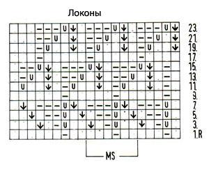 Узор локоны (спицы) схема вязания