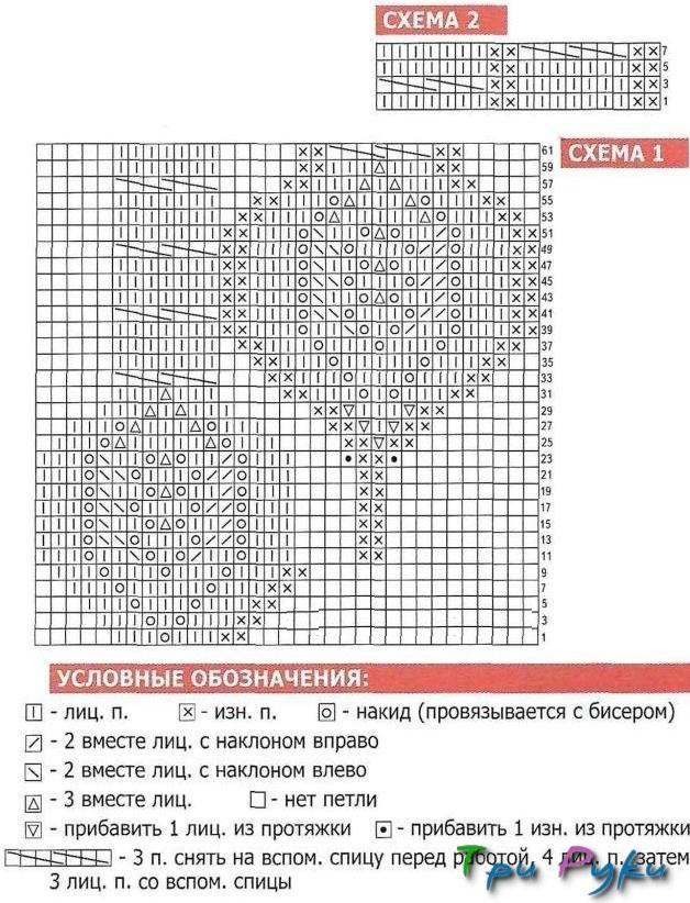 Вязание спицами схема и описание ежик 886