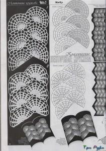вязание отделка ленточные кружева фото (3)