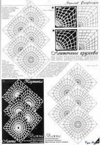 вязание отделка ленточные кружева фото (1)