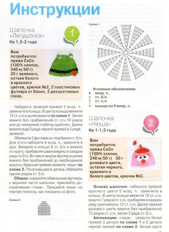 Шапочка для куклы спицами с описанием и схемами для начинающих