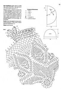 болеро вязание схемы бесплатно (2)