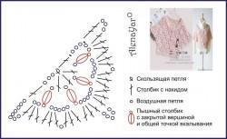 рукодельный рунет вязание крючком (6)