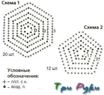 Вязаный мяч крючком (1)