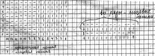 Шарф-снуд-трансформер (3)
