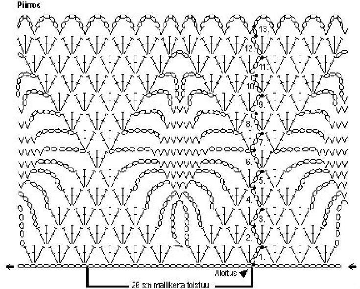 что вязание крючком схемы узоров для шерстяной юбки термобелье многофункционально