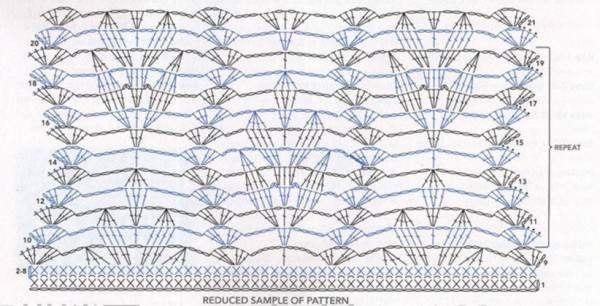 Палантин схема узор спицами