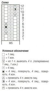 """Шапка и шарф-хомут с узором """"шишечки"""". (3)"""