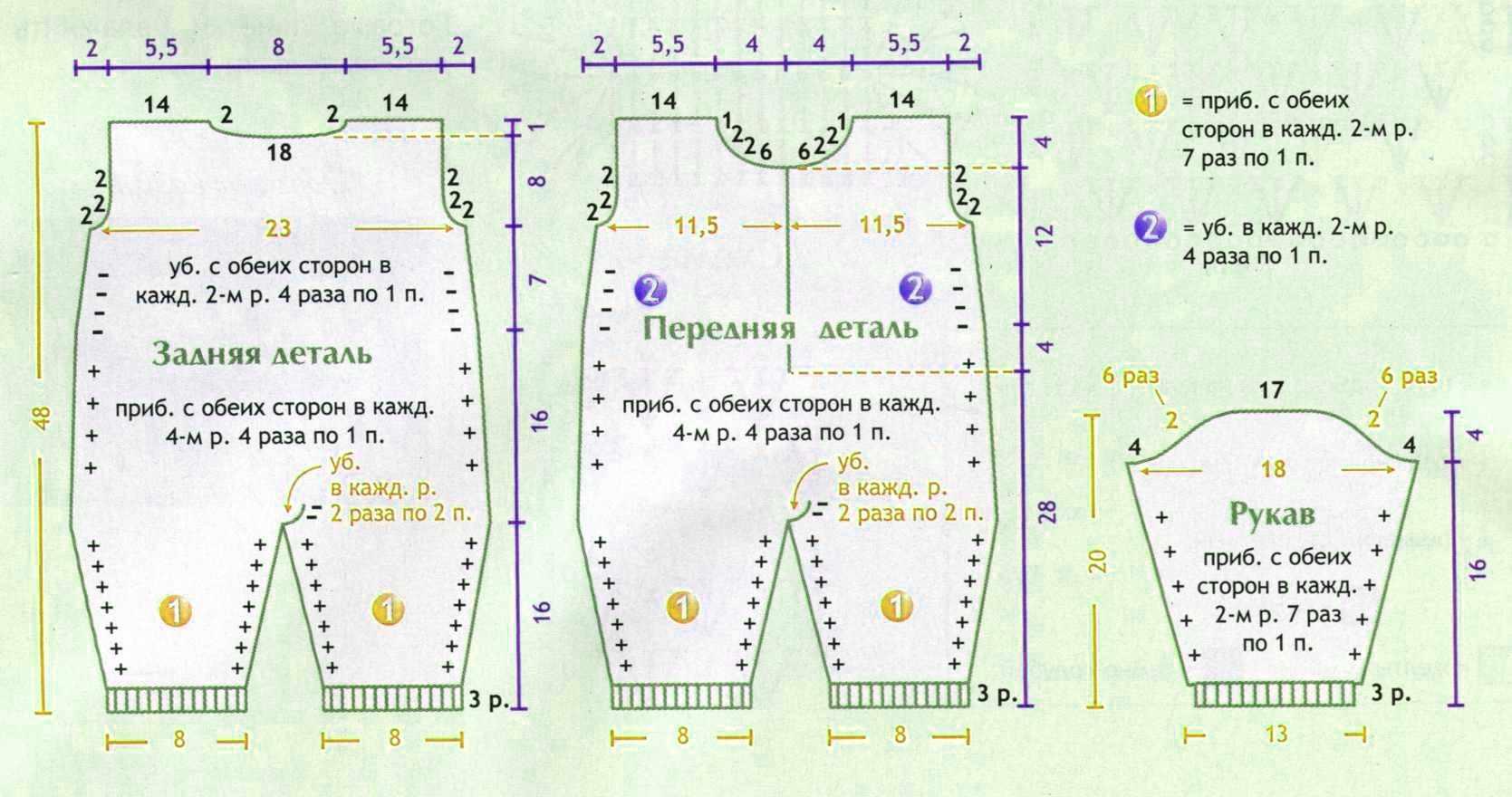 Вязание на спицах для детей комбинезоны с описанием