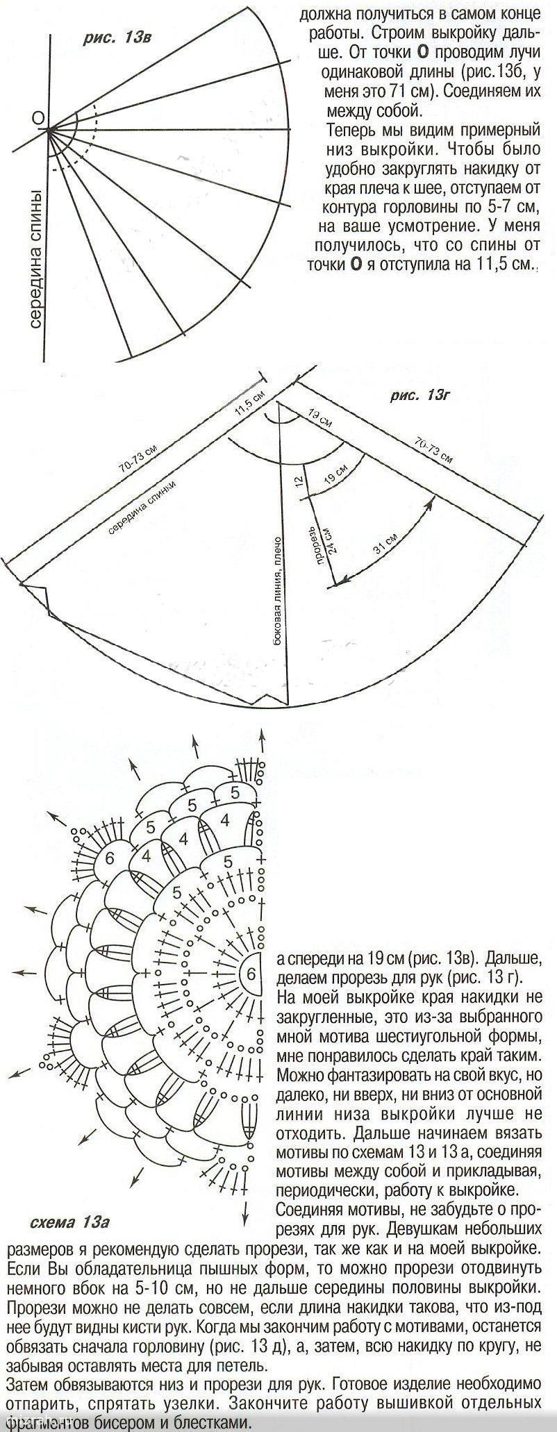 Схема вязания крючком накидки на плечи 63