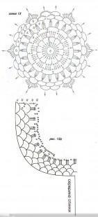 схема вязания накидки