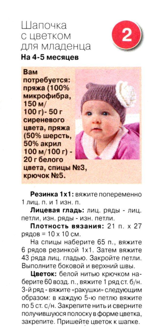 Вязание на спицах шапочек грудничков 940