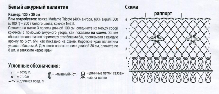 Вязание вилкой схемы палантин на 771