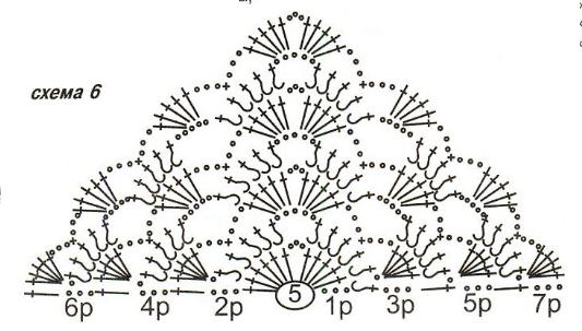 Shema-6-dlya-shali