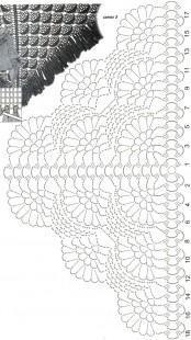 Схема шали