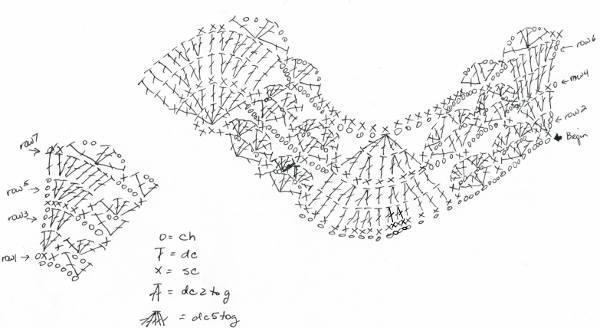 узор крючком схема вязания