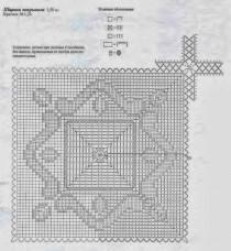 Схема покрывала крючком филейное вязание