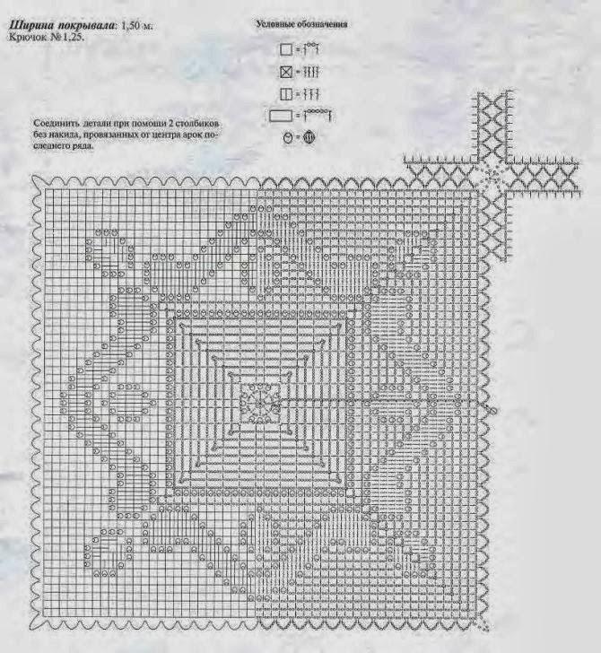 Вязание крючком покрывала на диван или кровать схемы 36