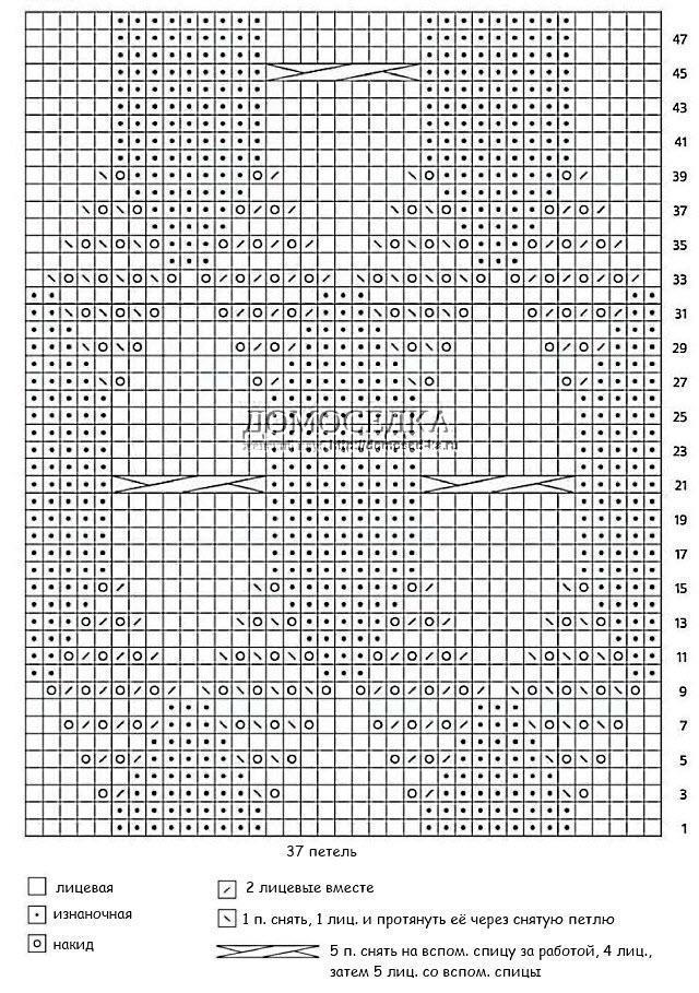 Схема вязаного снуда