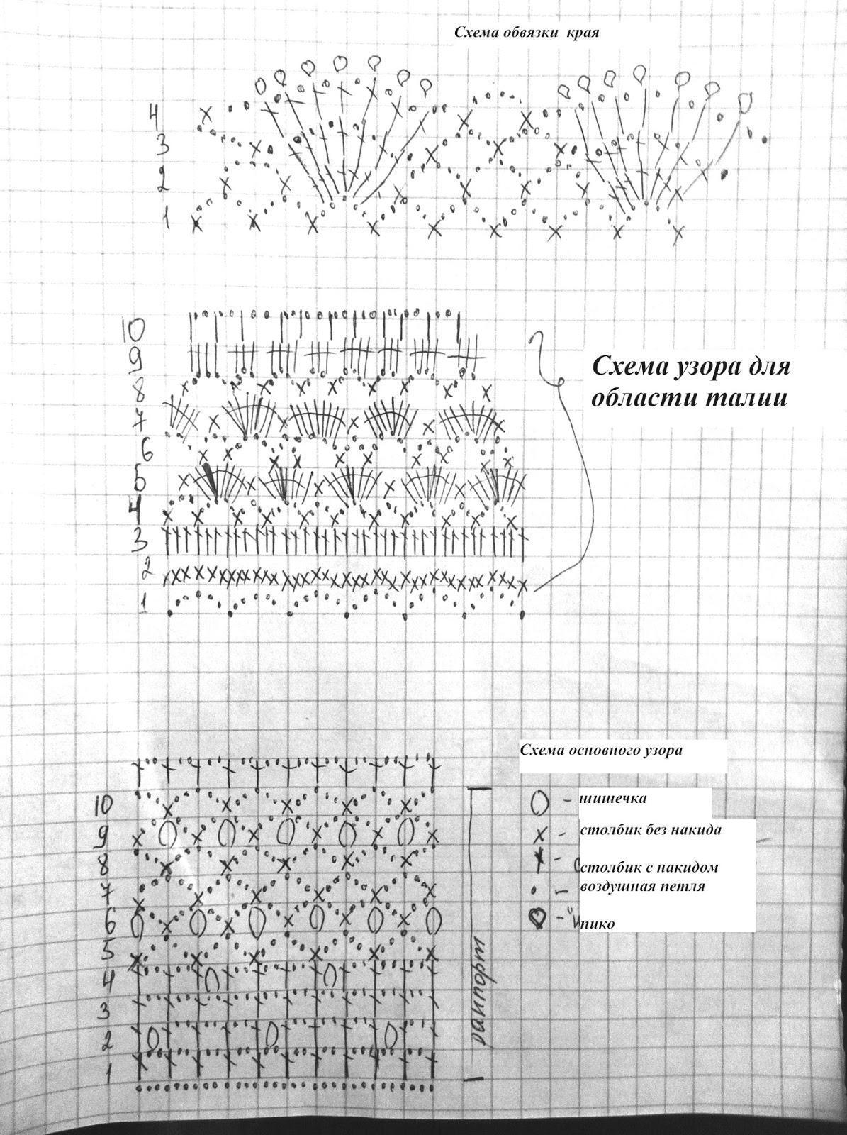 схема вязаного платья крючком