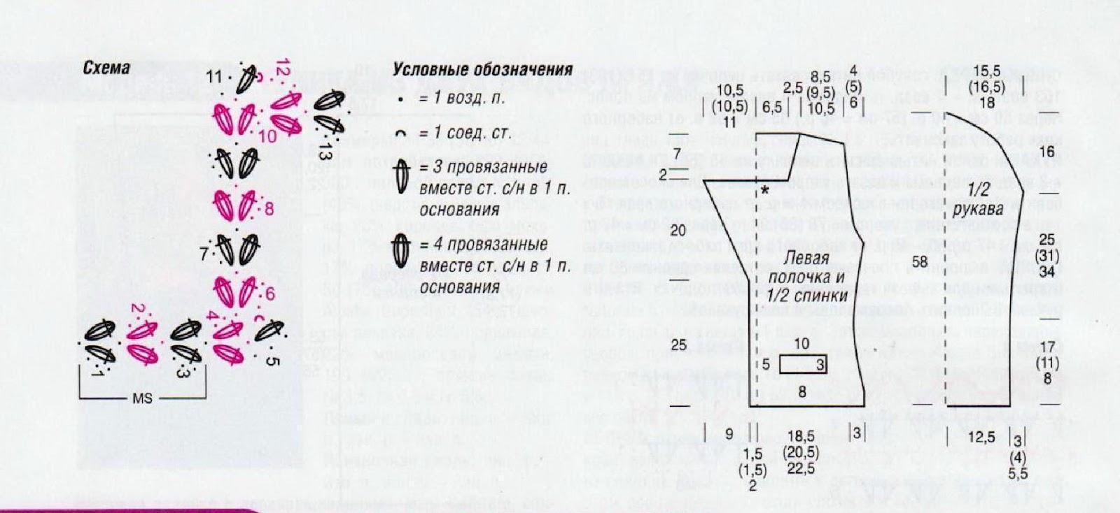 Кардиган тунисским вязанием схемы и описание 67