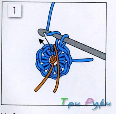 Столбик без накида спиральными кругами