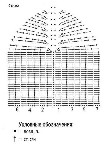 схемы купальника