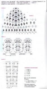 Схема вязания пляжный сарафан