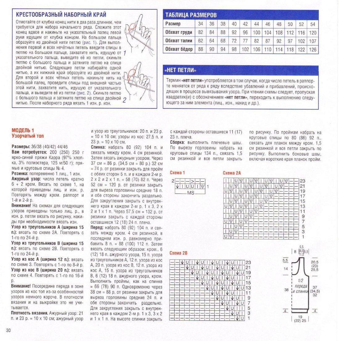 Двойная резинка схема вязания 53