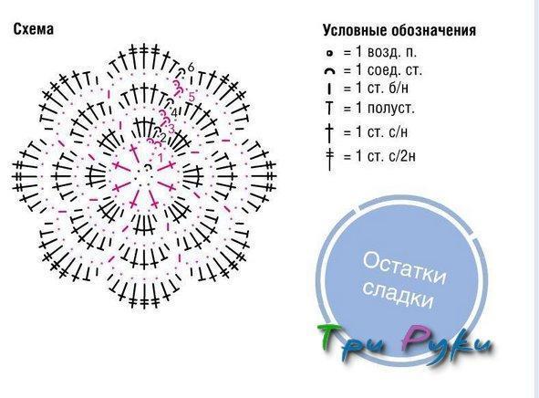 схема цветочка крючком