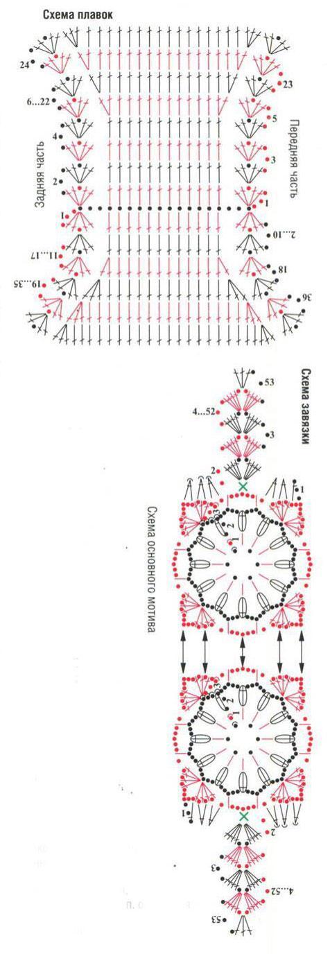 Купальник - бюстгалтер и плавки