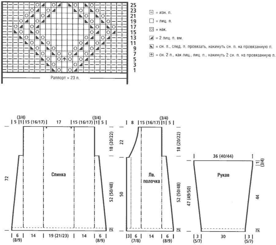 Кардиган больших рамеров схема и выкройка