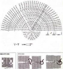 Схема вязания сумки