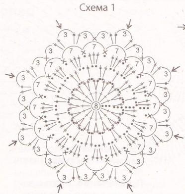 Схема розеток крючком