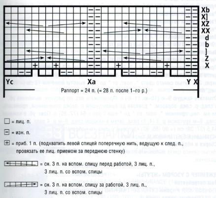 Вязание спицами. Схема рельефного узора жгуты для джемпера на мальчика