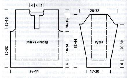 Вязание спицами. Выкройка джемпера-поло на мальчика 4-5; 9-10 лет