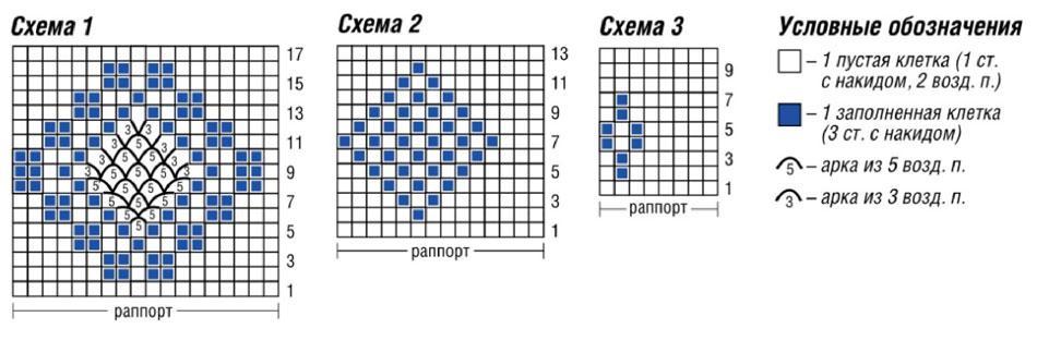 Пустые клетки на схемам для вязания