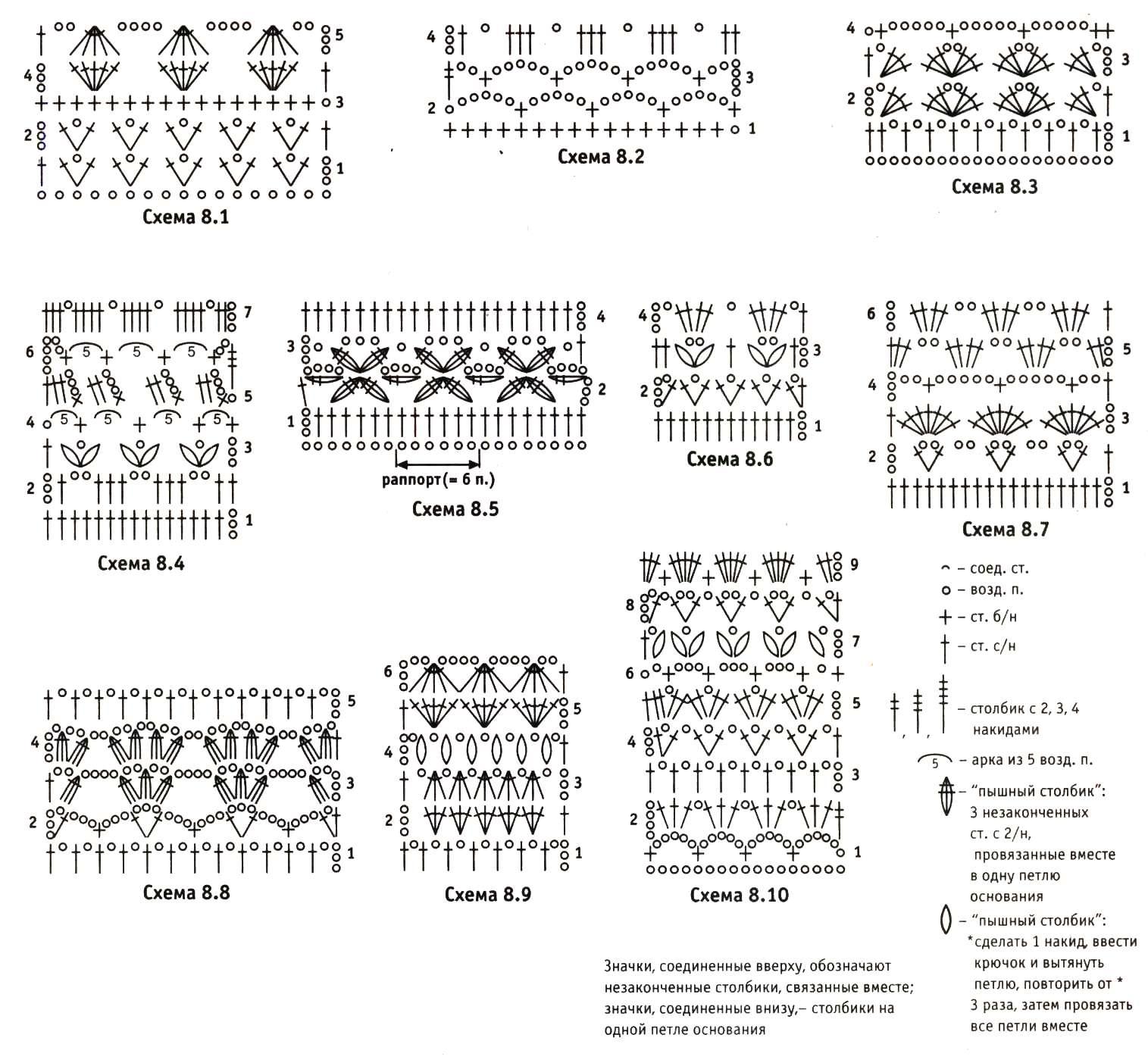 Вяжем узоры крючком полосами схемы